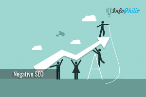 How to Protect Your Website from Negative SEO