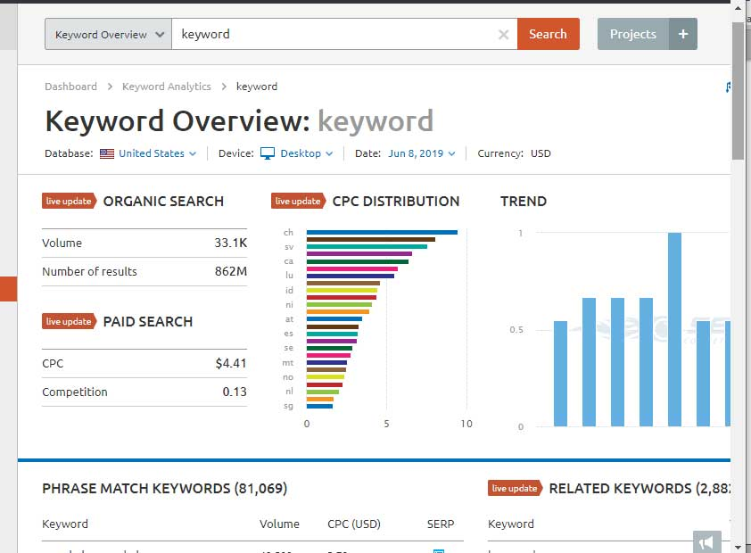 5 Best SEO Keyword Research Tools for Beginners