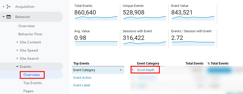 Scroll depth event in Google Analytics