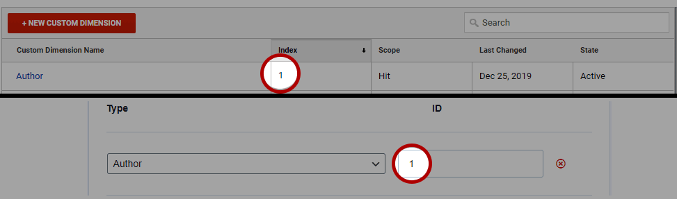 Index number at Google Analytics and ID number at MonsterInsights should be the same.