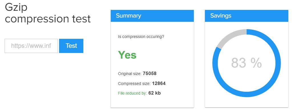 Testing Gzip Compression using Gzip compression testing tool